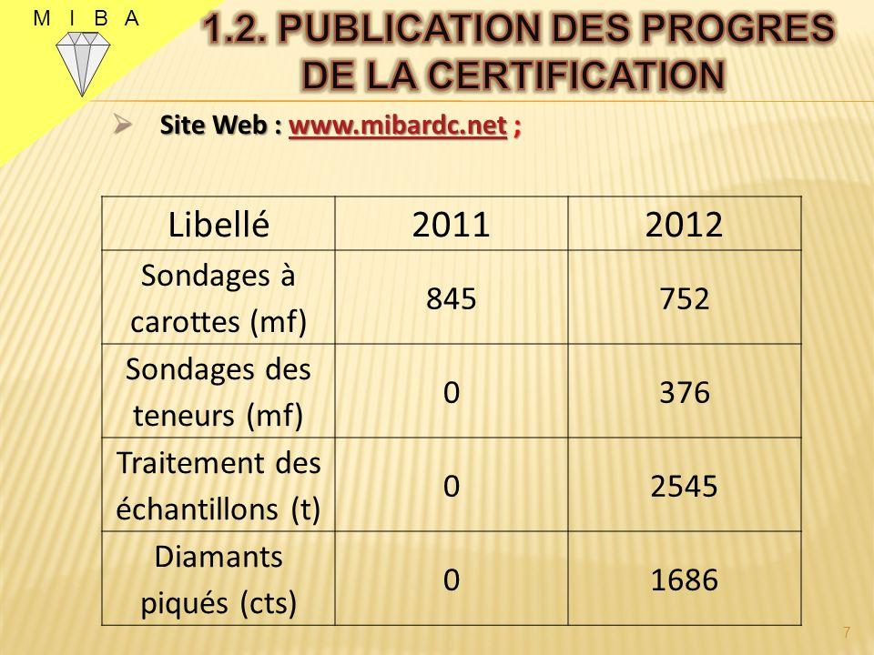 M I B A Site Web : www.mibardc.net ; Site Web : www.mibardc.net ;www.mibardc.net Libellé20112012 Sondages à carottes (mf) 845752 Sondages des teneurs (mf) 0376 Traitement des échantillons (t) 02545 Diamants piqués (cts) 01686 7