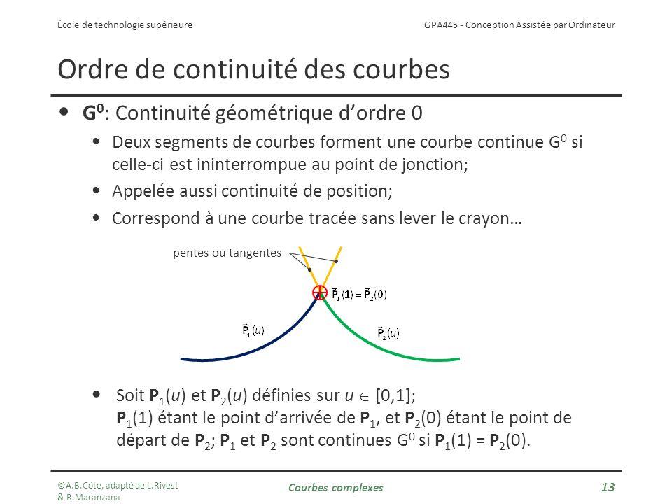 GPA445 - Conception Assistée par Ordinateur École de technologie supérieure Ordre de continuité des courbes G 0 : Continuité géométrique dordre 0 Deux segments de courbes forment une courbe continue G 0 si celle-ci est ininterrompue au point de jonction; Appelée aussi continuité de position; Correspond à une courbe tracée sans lever le crayon… Soit P 1 (u) et P 2 (u) définies sur u [0,1]; P 1 (1) étant le point darrivée de P 1, et P 2 (0) étant le point de départ de P 2 ; P 1 et P 2 sont continues G 0 si P 1 (1) = P 2 (0).