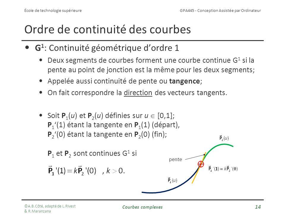 GPA445 - Conception Assistée par Ordinateur École de technologie supérieure Ordre de continuité des courbes G 1 : Continuité géométrique dordre 1 Deux segments de courbes forment une courbe continue G 1 si la pente au point de jonction est la même pour les deux segments; Appelée aussi continuité de pente ou tangence; On fait correspondre la direction des vecteurs tangents.