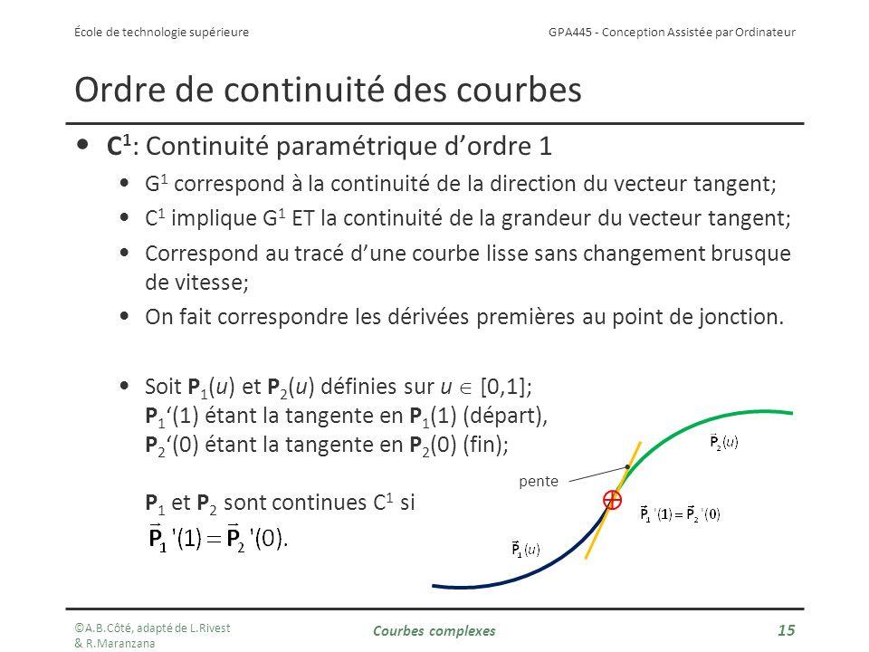 GPA445 - Conception Assistée par Ordinateur École de technologie supérieure Ordre de continuité des courbes C 1 : Continuité paramétrique dordre 1 G 1 correspond à la continuité de la direction du vecteur tangent; C 1 implique G 1 ET la continuité de la grandeur du vecteur tangent; Correspond au tracé dune courbe lisse sans changement brusque de vitesse; On fait correspondre les dérivées premières au point de jonction.