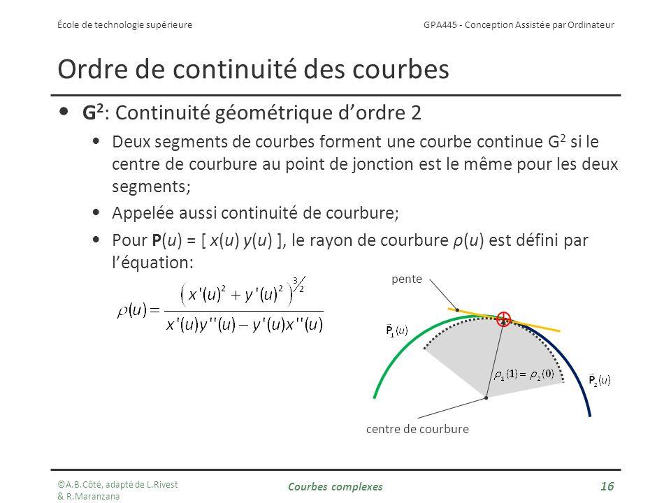 GPA445 - Conception Assistée par Ordinateur École de technologie supérieure Ordre de continuité des courbes G 2 : Continuité géométrique dordre 2 Deux segments de courbes forment une courbe continue G 2 si le centre de courbure au point de jonction est le même pour les deux segments; Appelée aussi continuité de courbure; Pour P(u) = [ x(u) y(u) ], le rayon de courbure ρ(u) est défini par léquation: ©A.B.Côté, adapté de L.Rivest & R.Maranzana Courbes complexes 16 pente centre de courbure