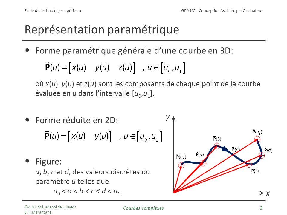 GPA445 - Conception Assistée par Ordinateur École de technologie supérieure Forme paramétrique générale dune courbe en 3D: où x(u), y(u) et z(u) sont les composants de chaque point de la courbe évaluée en u dans lintervalle [u 0,u 1 ].