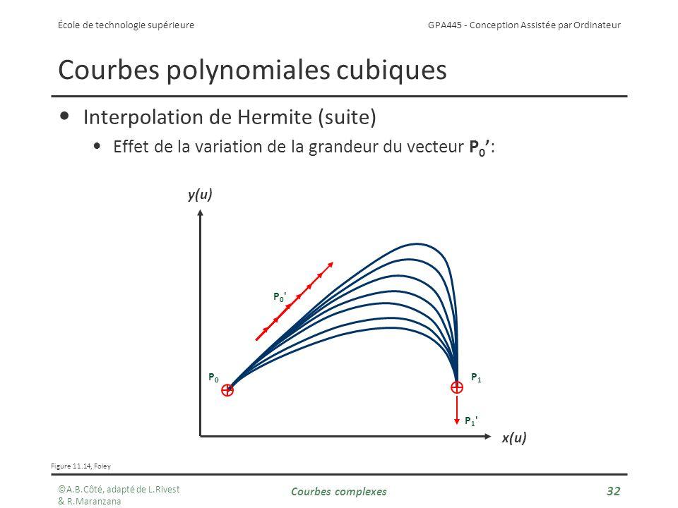GPA445 - Conception Assistée par Ordinateur École de technologie supérieure Courbes complexes 32 Courbes polynomiales cubiques Interpolation de Hermite (suite) Effet de la variation de la grandeur du vecteur P 0: Figure 11.14, Foley ©A.B.Côté, adapté de L.Rivest & R.Maranzana P0 P0 P1 P1 y(u) x(u) P1P1 P0P0