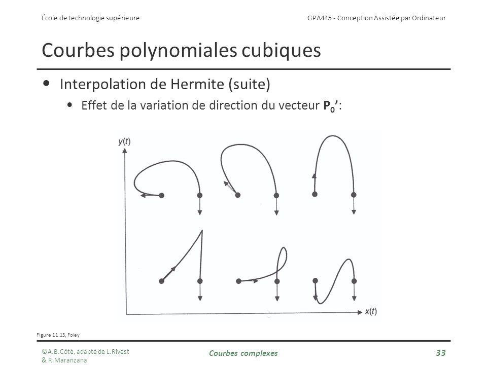 GPA445 - Conception Assistée par Ordinateur École de technologie supérieure Courbes complexes 33 Courbes polynomiales cubiques Interpolation de Hermite (suite) Effet de la variation de direction du vecteur P 0: Figure 11.15, Foley ©A.B.Côté, adapté de L.Rivest & R.Maranzana y(u) x(u) P0 P0 P1 P1 P1P1 P0P0