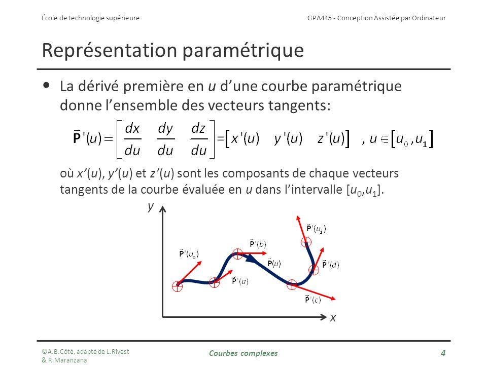 GPA445 - Conception Assistée par Ordinateur École de technologie supérieure La dérivé première en u dune courbe paramétrique donne lensemble des vecteurs tangents: où x(u), y(u) et z(u) sont les composants de chaque vecteurs tangents de la courbe évaluée en u dans lintervalle [u 0,u 1 ].