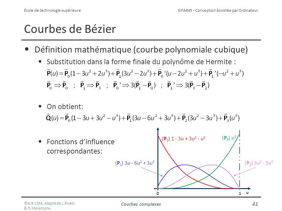 GPA445 - Conception Assistée par Ordinateur École de technologie supérieure u 10 Courbes de Bézier Définition mathématique (courbe polynomiale cubique) Substitution dans la forme finale du polynôme de Hermite : On obtient: Fonctions dinfluence correspondantes: (P 0 ) 1 - 3u + 3u 2 - u 3 (P 3 ) u 3 (P 1 ) 3u - 6u 2 + 3u 3 (P 2 ) 3u 2 - 3u 3 ©A.B.Côté, adapté de L.Rivest & R.Maranzana Courbes complexes 41