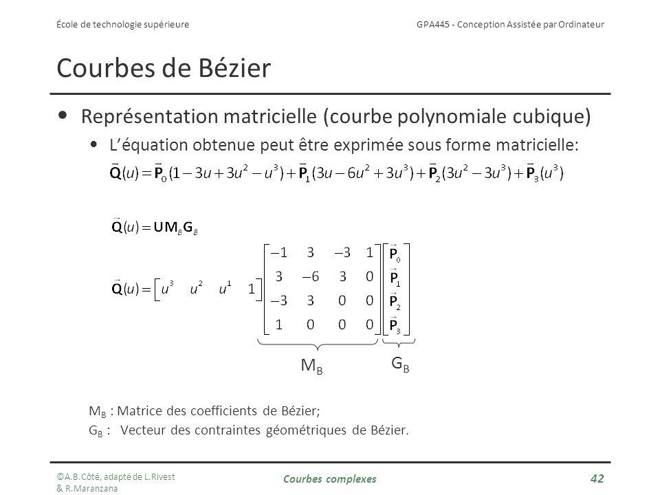 GPA445 - Conception Assistée par Ordinateur École de technologie supérieure Courbes de Bézier Représentation matricielle (courbe polynomiale cubique) Léquation obtenue peut être exprimée sous forme matricielle: M B : Matrice des coefficients de Bézier; G B : Vecteur des contraintes géométriques de Bézier.