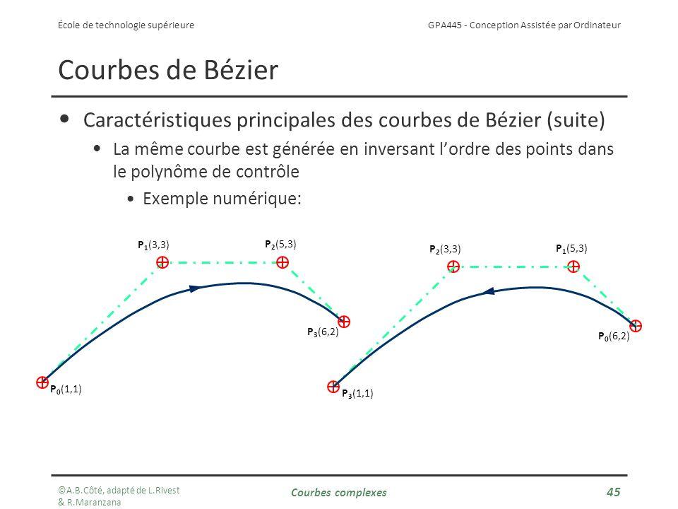 GPA445 - Conception Assistée par Ordinateur École de technologie supérieure Caractéristiques principales des courbes de Bézier (suite) La même courbe est générée en inversant lordre des points dans le polynôme de contrôle Exemple numérique: Courbes de Bézier P 3 (1,1) P 2 (3,3) P 1 (5,3) P 0 (6,2) P 0 (1,1) P 1 (3,3) P 2 (5,3) P 3 (6,2) ©A.B.Côté, adapté de L.Rivest & R.Maranzana Courbes complexes 45