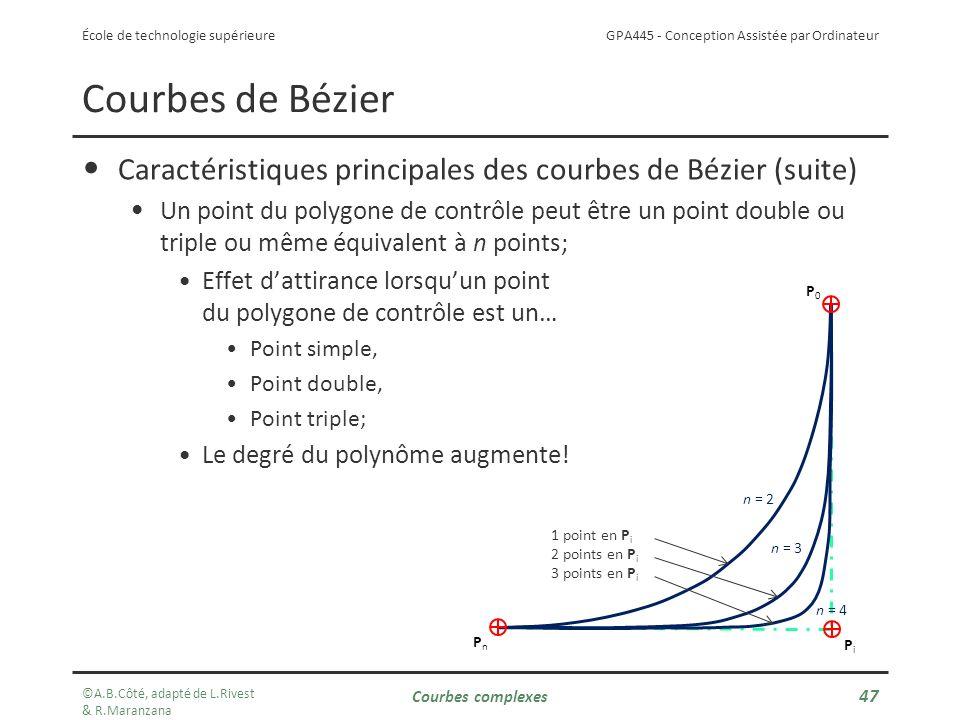 GPA445 - Conception Assistée par Ordinateur École de technologie supérieure 1 point en P i 2 points en P i 3 points en P i n = 3 Caractéristiques principales des courbes de Bézier (suite) Un point du polygone de contrôle peut être un point double ou triple ou même équivalent à n points; Effet dattirance lorsquun point du polygone de contrôle est un… Point simple, Point double, Point triple; Le degré du polynôme augmente.