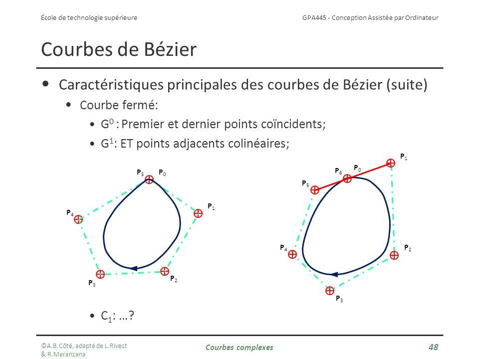 GPA445 - Conception Assistée par Ordinateur École de technologie supérieure Caractéristiques principales des courbes de Bézier (suite) Courbe fermé: G 0 : Premier et dernier points coïncidents; G 1 : ET points adjacents colinéaires; C 1 : ….