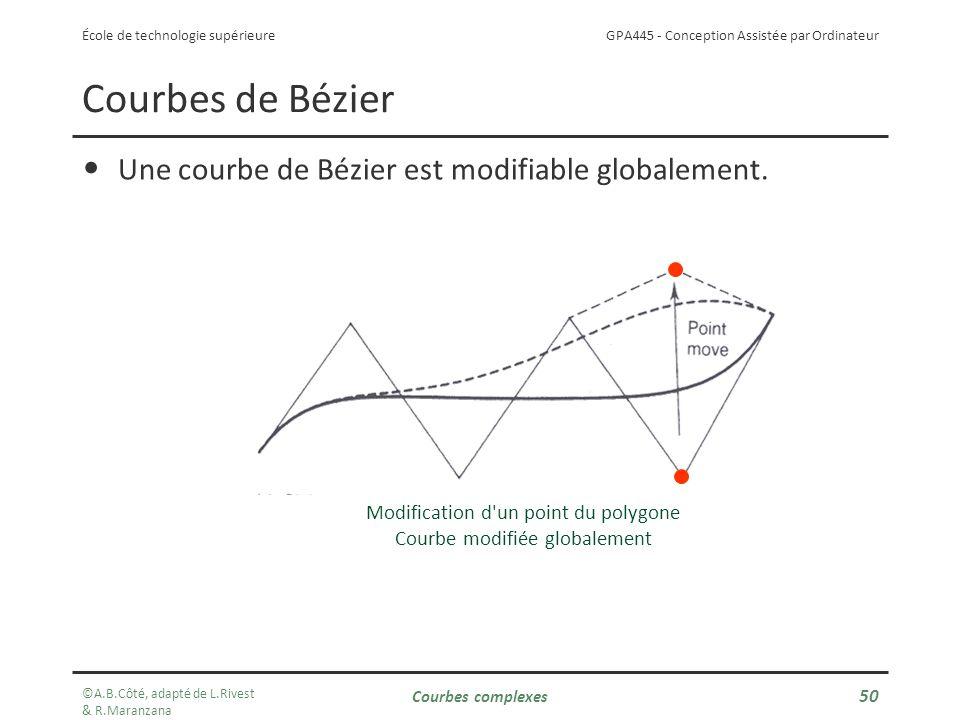 GPA445 - Conception Assistée par Ordinateur École de technologie supérieure Courbes de Bézier Une courbe de Bézier est modifiable globalement.