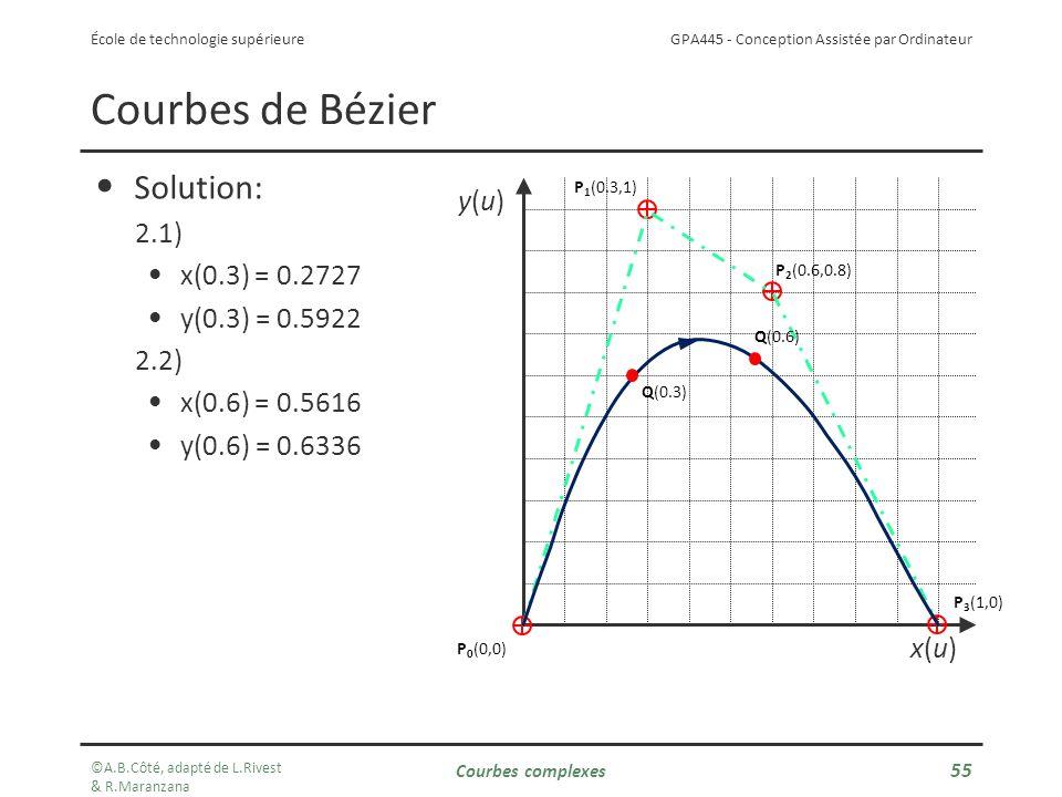 GPA445 - Conception Assistée par Ordinateur École de technologie supérieure y(u)y(u) x(u)x(u) Solution: 2.1) x(0.3) = 0.2727 y(0.3) = 0.5922 2.2) x(0.6) = 0.5616 y(0.6) = 0.6336 Courbes de Bézier P 0 (0,0) P 1 (0.3,1) P 2 (0.6,0.8) P 3 (1,0) Q(0.3) Q(0.6) ©A.B.Côté, adapté de L.Rivest & R.Maranzana Courbes complexes 55
