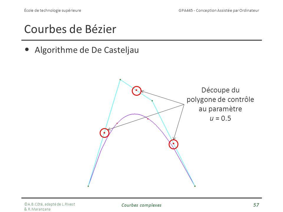 GPA445 - Conception Assistée par Ordinateur École de technologie supérieure Algorithme de De Casteljau Courbes de Bézier Découpe du polygone de contrôle au paramètre u = 0.5 ©A.B.Côté, adapté de L.Rivest & R.Maranzana Courbes complexes 57