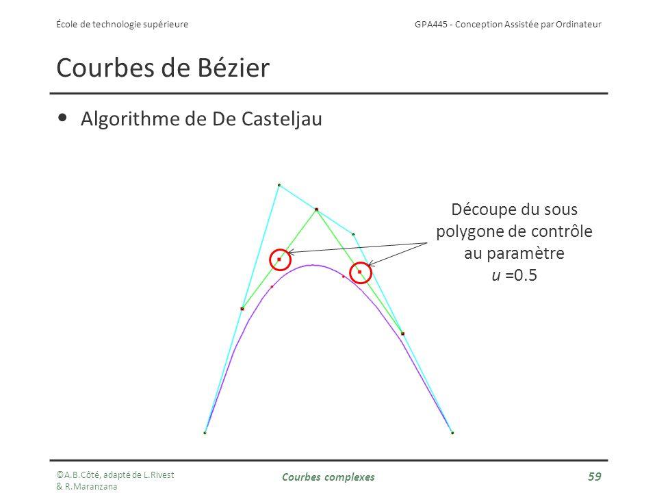 GPA445 - Conception Assistée par Ordinateur École de technologie supérieure Algorithme de De Casteljau Courbes de Bézier Découpe du sous polygone de contrôle au paramètre u =0.5 ©A.B.Côté, adapté de L.Rivest & R.Maranzana Courbes complexes 59