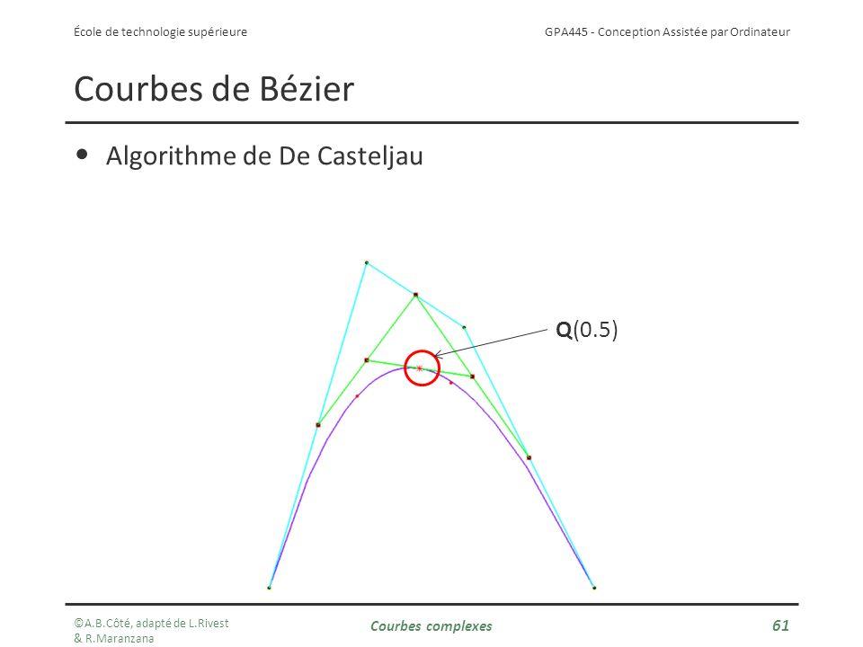 GPA445 - Conception Assistée par Ordinateur École de technologie supérieure Algorithme de De Casteljau Courbes de Bézier Q(0.5) ©A.B.Côté, adapté de L.Rivest & R.Maranzana Courbes complexes 61