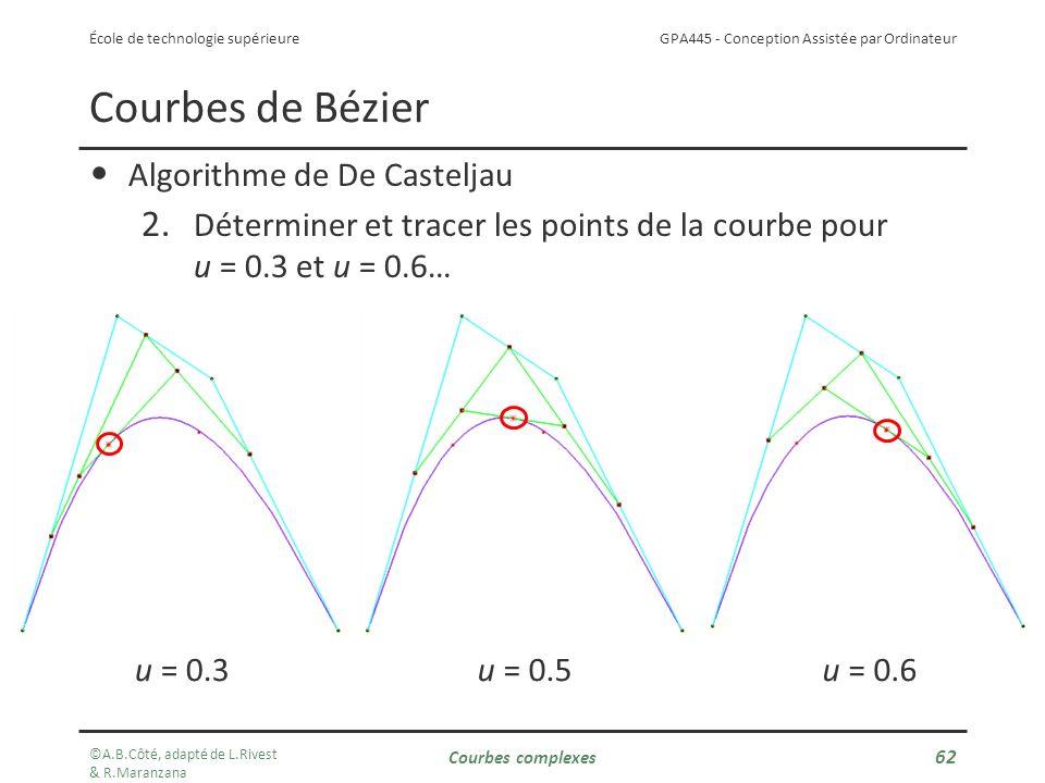 GPA445 - Conception Assistée par Ordinateur École de technologie supérieure Algorithme de De Casteljau 2.