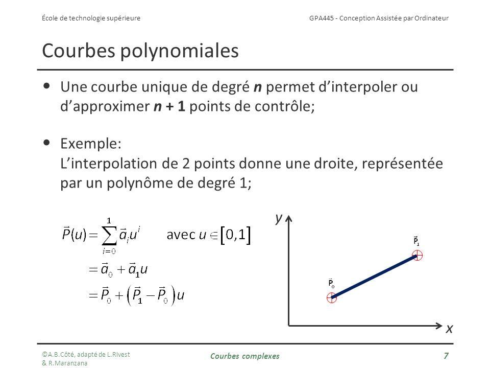GPA445 - Conception Assistée par Ordinateur École de technologie supérieure Une courbe unique de degré n permet dinterpoler ou dapproximer n + 1 points de contrôle; Exemple: Linterpolation de 2 points donne une droite, représentée par un polynôme de degré 1; Courbes polynomiales ©A.B.Côté, adapté de L.Rivest & R.Maranzana Courbes complexes 7 y x