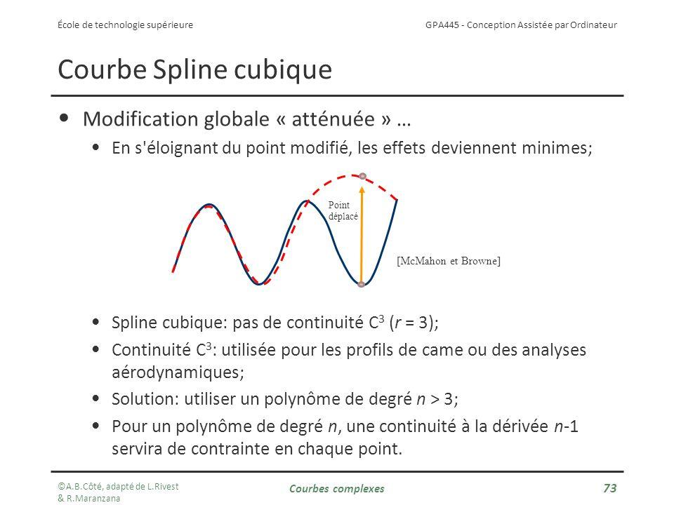 GPA445 - Conception Assistée par Ordinateur École de technologie supérieure Modification globale « atténuée » … En s éloignant du point modifié, les effets deviennent minimes; Spline cubique: pas de continuité C 3 (r = 3); Continuité C 3 : utilisée pour les profils de came ou des analyses aérodynamiques; Solution: utiliser un polynôme de degré n > 3; Pour un polynôme de degré n, une continuité à la dérivée n-1 servira de contrainte en chaque point.