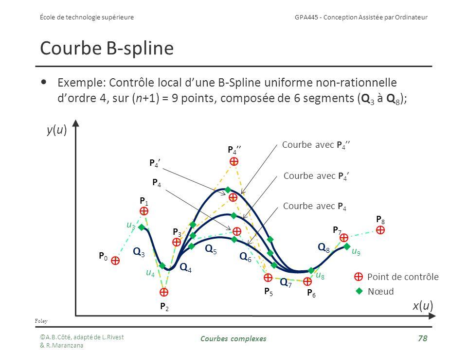 GPA445 - Conception Assistée par Ordinateur École de technologie supérieure Courbes complexes 78 Courbe B-spline Exemple: Contrôle local dune B-Spline uniforme non-rationnelle dordre 4, sur (n+1) = 9 points, composée de 6 segments (Q 3 à Q 8 ); Foley y(u)y(u) x(u)x(u) P0P0 P1P1 P2P2 P3P3 P5P5 P6P6 P7P7 P8P8 Q3Q3 Q4Q4 Q5Q5 Q6Q6 Q7Q7 Q8Q8 Point de contrôle Nœud P 4 P4P4 Courbe avec P 4 u3u3 u4u4 u9u9 u8u8 ©A.B.Côté, adapté de L.Rivest & R.Maranzana