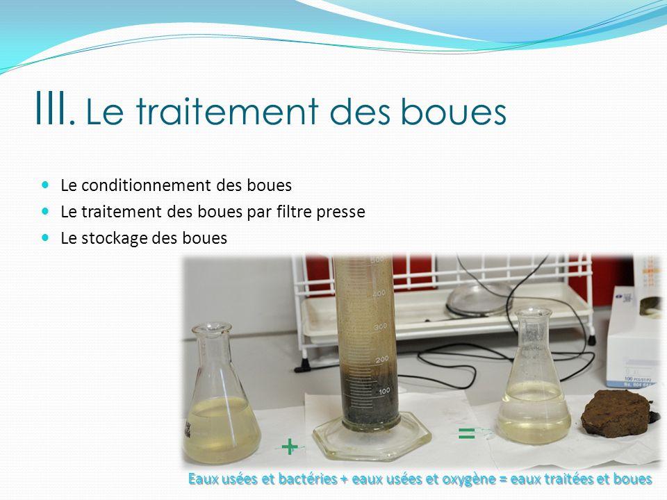 III. Le traitement des boues Le conditionnement des boues Le traitement des boues par filtre presse Le stockage des boues Eaux usées et bactéries + ea