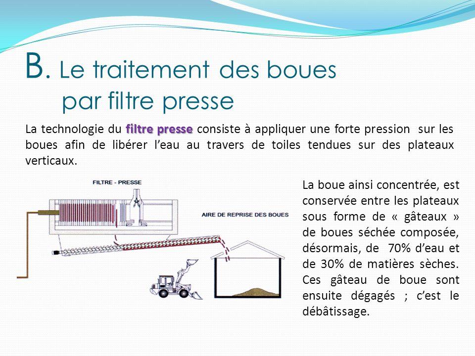 B. Le traitement des boues par filtre presse filtre presse La technologie du filtre presse consiste à appliquer une forte pression sur les boues afin