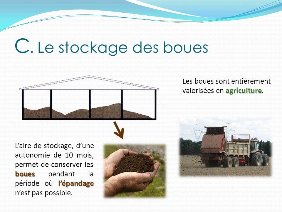 C. Le stockage des boues agriculture Les boues sont entièrement valorisées en agriculture. boues lépandage Laire de stockage, dune autonomie de 10 moi