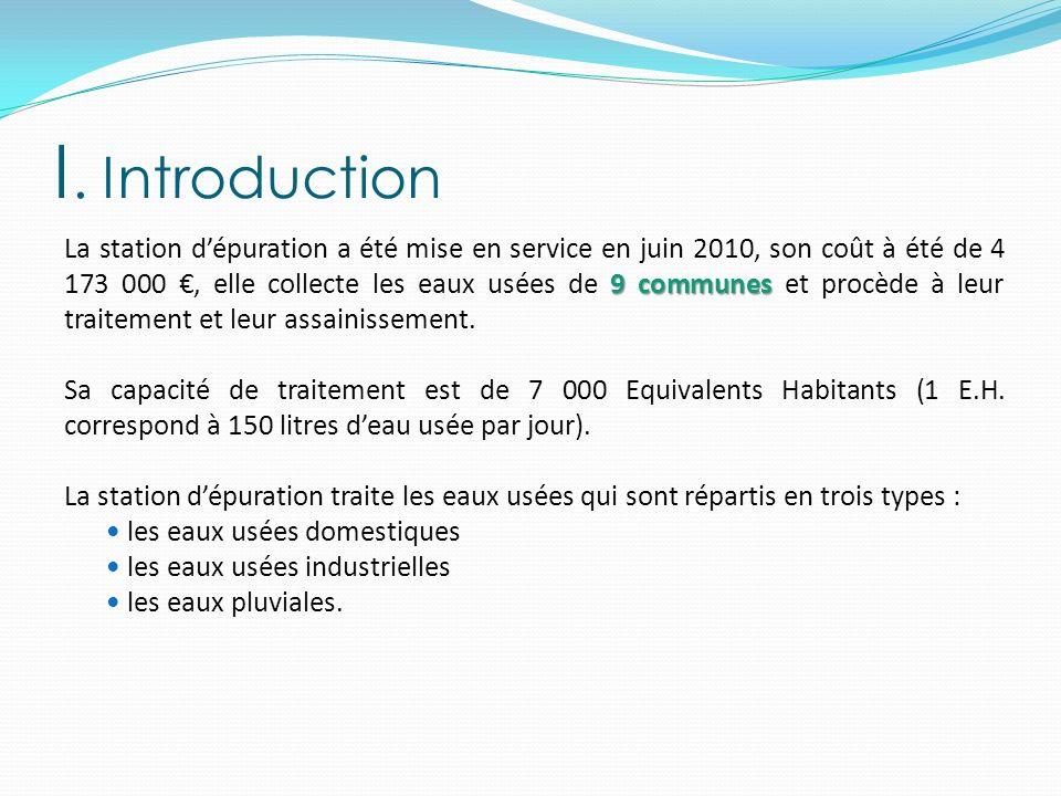 I. Introduction 9 communes La station dépuration a été mise en service en juin 2010, son coût à été de 4 173 000, elle collecte les eaux usées de 9 co