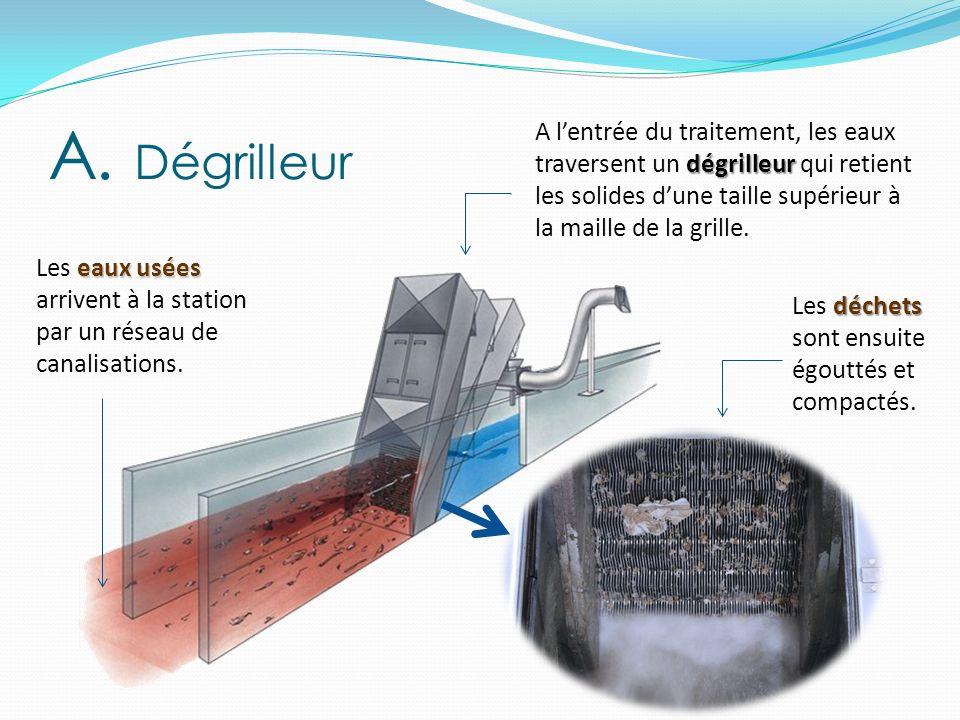 A. Dégrilleur eaux usées Les eaux usées arrivent à la station par un réseau de canalisations. déchets Les déchets sont ensuite égouttés et compactés.