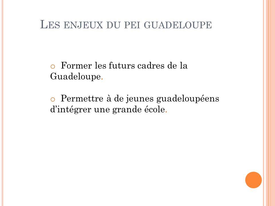 L ES ENJEUX DU PEI GUADELOUPE o Former les futurs cadres de la Guadeloupe. o Permettre à de jeunes guadeloupéens dintégrer une grande école.