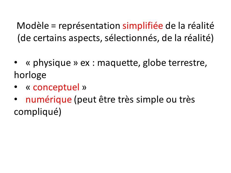 Modèle = représentation simplifiée de la réalité (de certains aspects, sélectionnés, de la réalité) « physique » ex : maquette, globe terrestre, horloge « conceptuel » numérique (peut être très simple ou très compliqué)