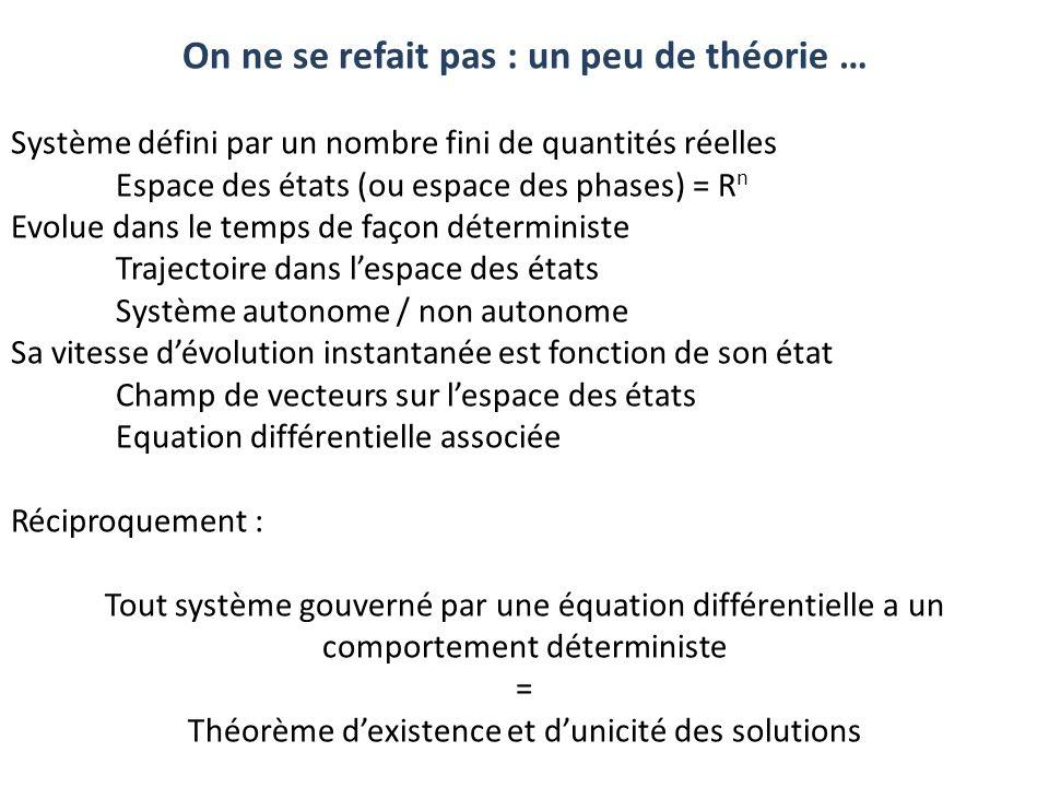 On ne se refait pas : un peu de théorie … Système défini par un nombre fini de quantités réelles Espace des états (ou espace des phases) = R n Evolue dans le temps de façon déterministe Trajectoire dans lespace des états Système autonome / non autonome Sa vitesse dévolution instantanée est fonction de son état Champ de vecteurs sur lespace des états Equation différentielle associée Réciproquement : Tout système gouverné par une équation différentielle a un comportement déterministe = Théorème dexistence et dunicité des solutions