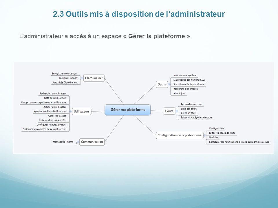 2.3 Outils mis à disposition de ladministrateur Ladministrateur a accès à un espace « Gérer la plateforme ».