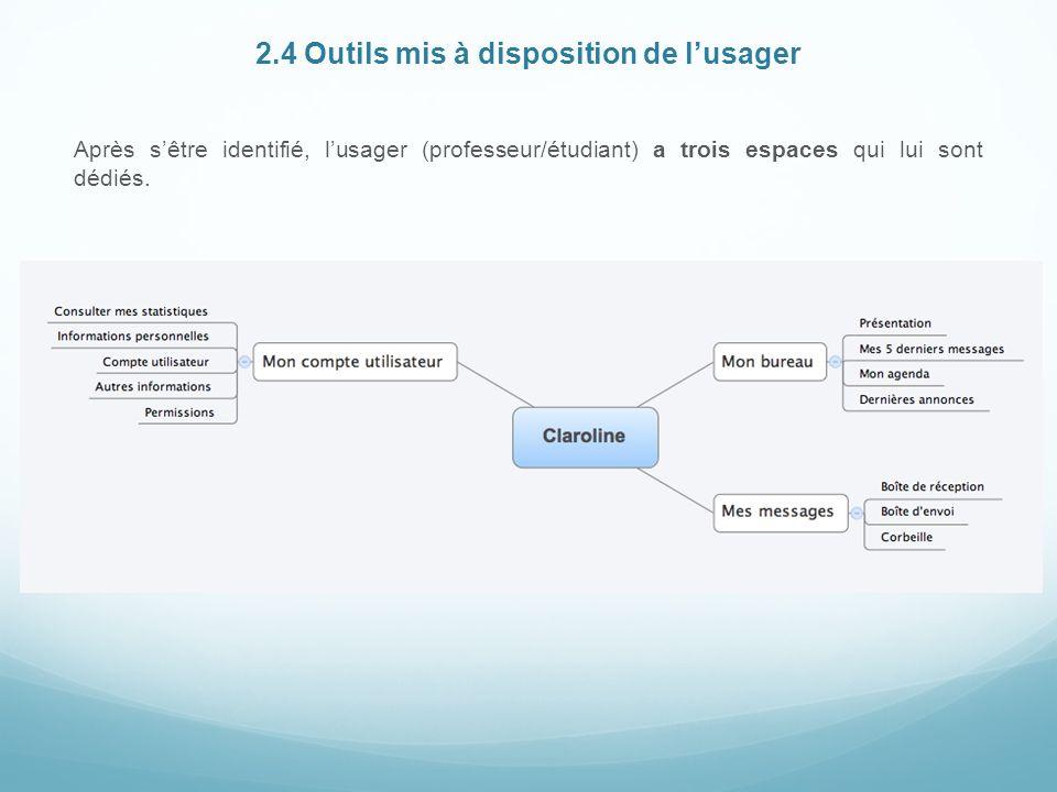2.4 Outils mis à disposition de lusager Après sêtre identifié, lusager (professeur/étudiant) a trois espaces qui lui sont dédiés.