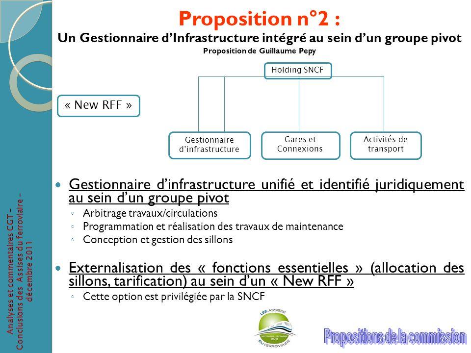 Proposition n°2 : Un Gestionnaire dInfrastructure intégré au sein dun groupe pivot Proposition de Guillaume Pepy Gestionnaire dinfrastructure unifié e