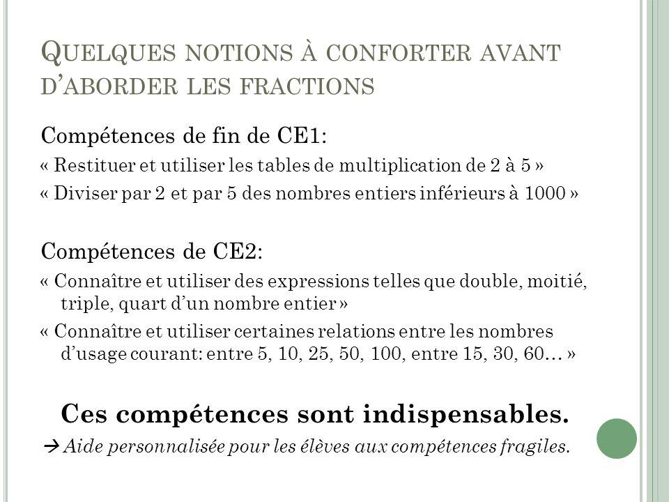 Q UELQUES NOTIONS À CONFORTER AVANT D ABORDER LES FRACTIONS Compétences de fin de CE1: « Restituer et utiliser les tables de multiplication de 2 à 5 »