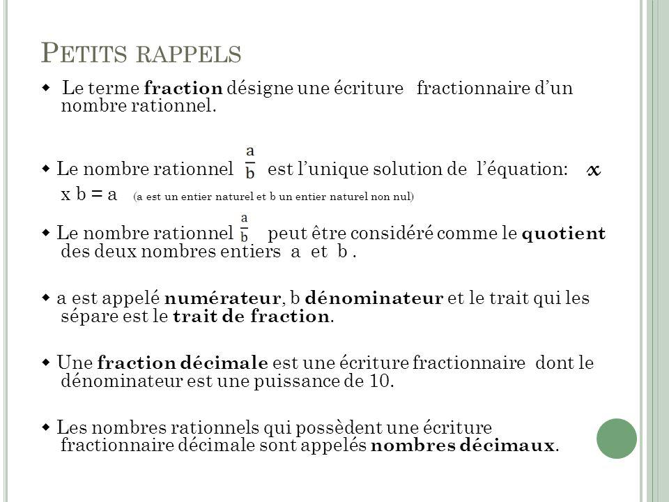 P ETITS RAPPELS Le terme fraction désigne une écriture fractionnaire dun nombre rationnel. Le nombre rationnel est lunique solution de léquation: x x