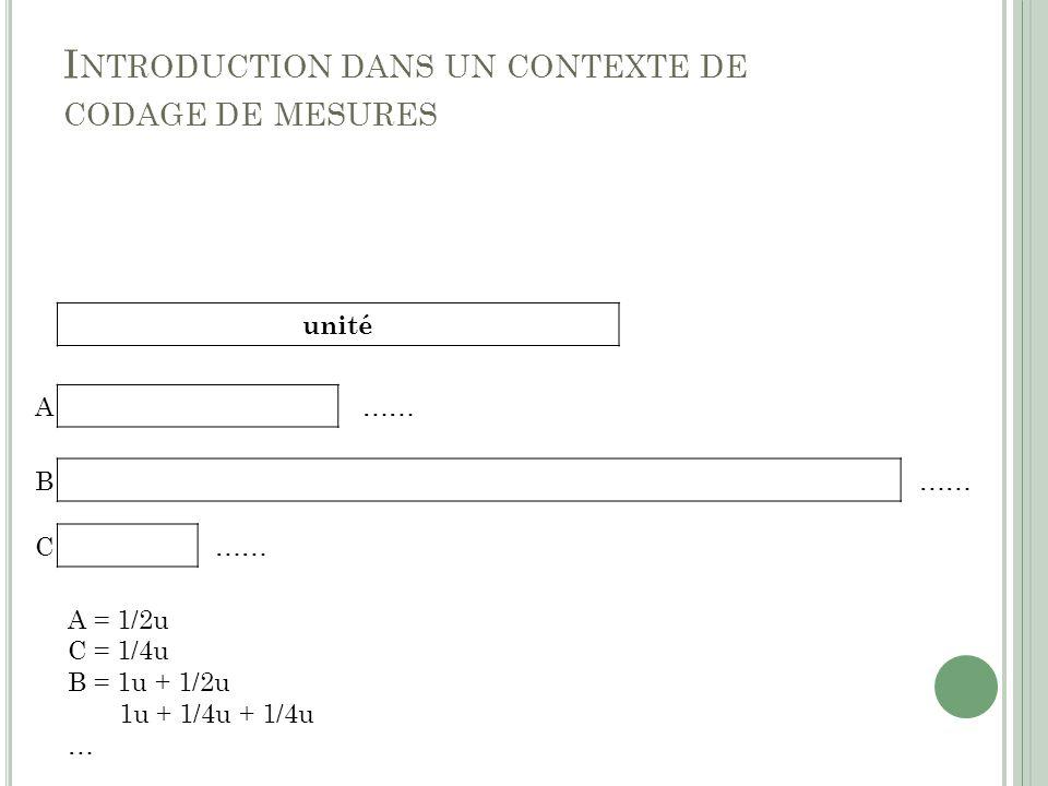I NTRODUCTION DANS UN CONTEXTE DE CODAGE DE MESURES unité …… A B C A = 1/2u C = 1/4u B = 1u + 1/2u 1u + 1/4u + 1/4u …