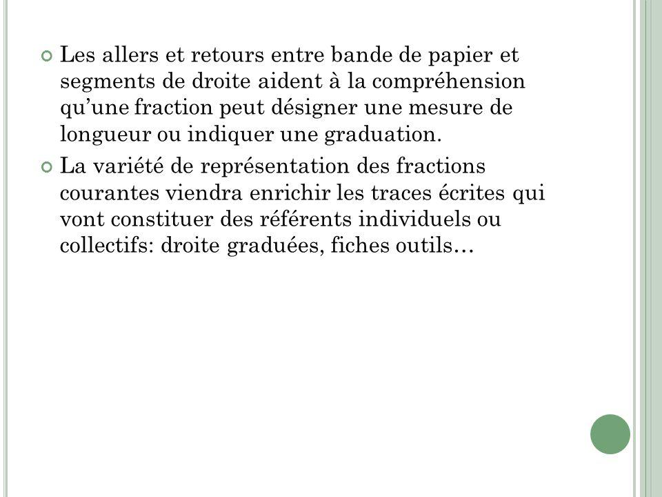 Les allers et retours entre bande de papier et segments de droite aident à la compréhension quune fraction peut désigner une mesure de longueur ou ind