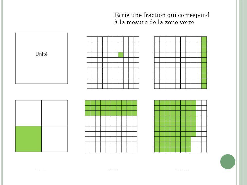 Unité …… Ecris une fraction qui correspond à la mesure de la zone verte.