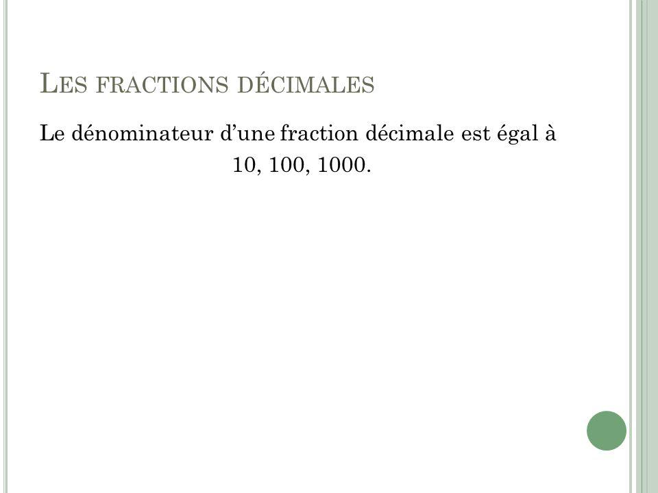L ES FRACTIONS DÉCIMALES Le dénominateur dune fraction décimale est égal à 10, 100, 1000.