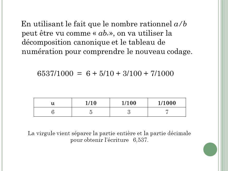 En utilisant le fait que le nombre rationnel a/b peut être vu comme « ab e », on va utiliser la décomposition canonique et le tableau de numération po
