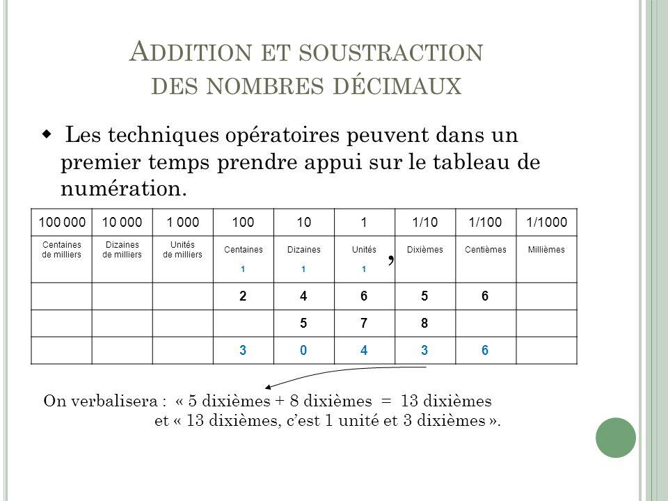 A DDITION ET SOUSTRACTION DES NOMBRES DÉCIMAUX Les techniques opératoires peuvent dans un premier temps prendre appui sur le tableau de numération. 10