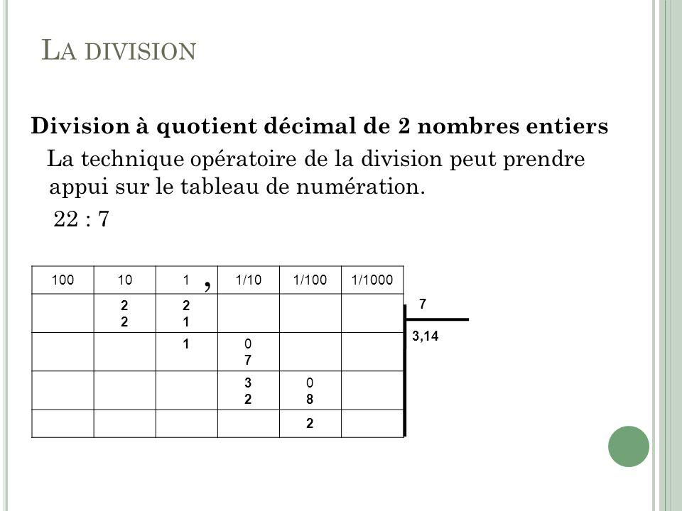 L A DIVISION Division à quotient décimal de 2 nombres entiers La technique opératoire de la division peut prendre appui sur le tableau de numération.