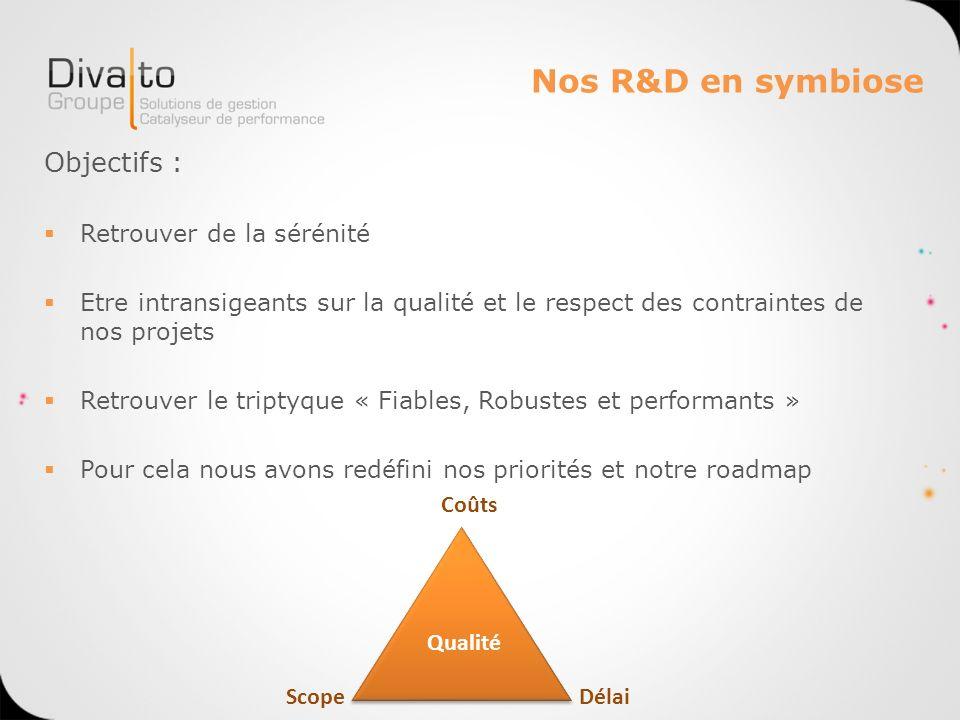 Nos R&D en symbiose Objectifs : Retrouver de la sérénité Etre intransigeants sur la qualité et le respect des contraintes de nos projets Retrouver le