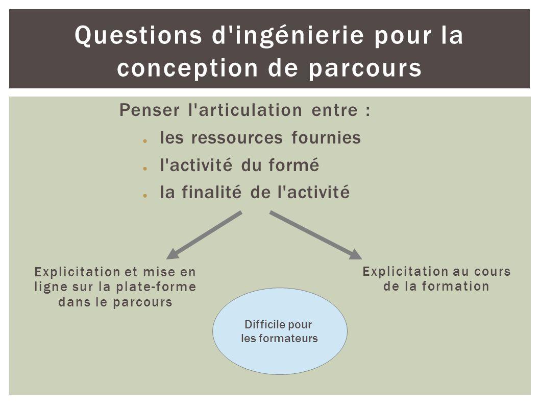 Penser l articulation entre : les ressources fournies l activité du formé la finalité de l activité Questions d ingénierie pour la conception de parcours Explicitation et mise en ligne sur la plate-forme dans le parcours Explicitation au cours de la formation Difficile pour les formateurs