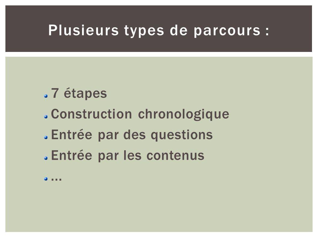 Plusieurs types de parcours : 7 étapes Construction chronologique Entrée par des questions Entrée par les contenus...