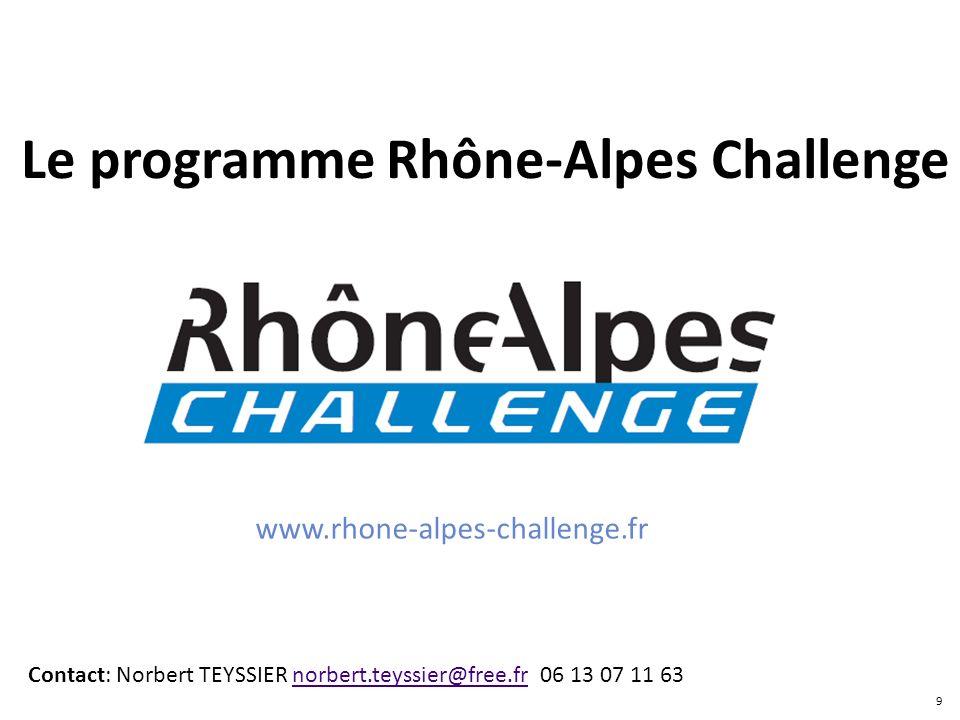 Le programme Rhône-Alpes Challenge www.rhone-alpes-challenge.fr Contact: Norbert TEYSSIER norbert.teyssier@free.fr 06 13 07 11 63norbert.teyssier@free