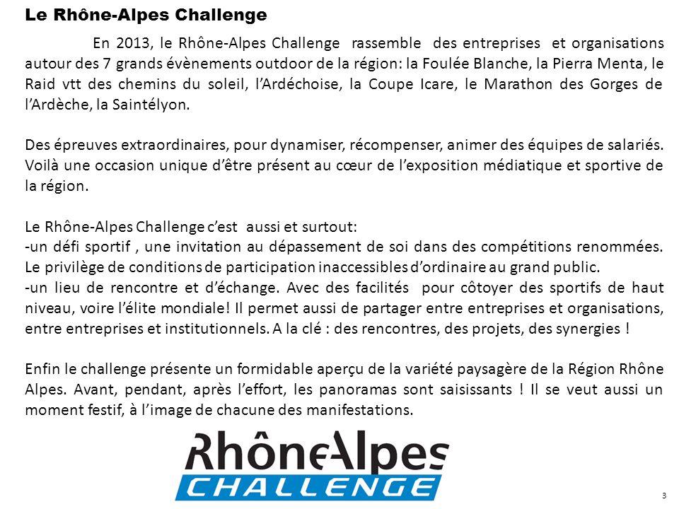 En 2013, le Rhône-Alpes Challenge rassemble des entreprises et organisations autour des 7 grands évènements outdoor de la région: la Foulée Blanche, l