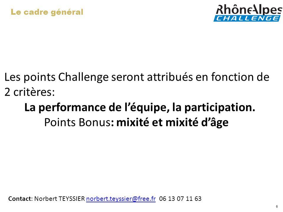 Les points Challenge seront attribués en fonction de 2 critères: La performance de léquipe, la participation. Points Bonus: mixité et mixité dâge Le c