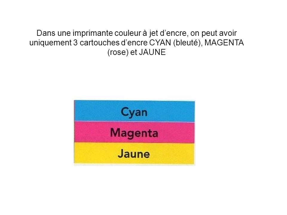 Dans une imprimante couleur à jet dencre, on peut avoir uniquement 3 cartouches dencre CYAN (bleuté), MAGENTA (rose) et JAUNE